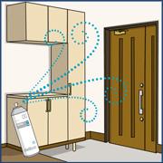 玄関での感染症予防・消臭対策イラスト画像